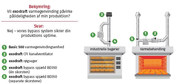 BP-system-DK