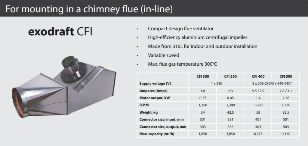CFI-chart-1024×487